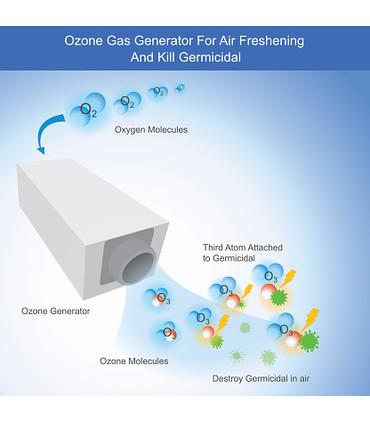générateur d'ozone maroc