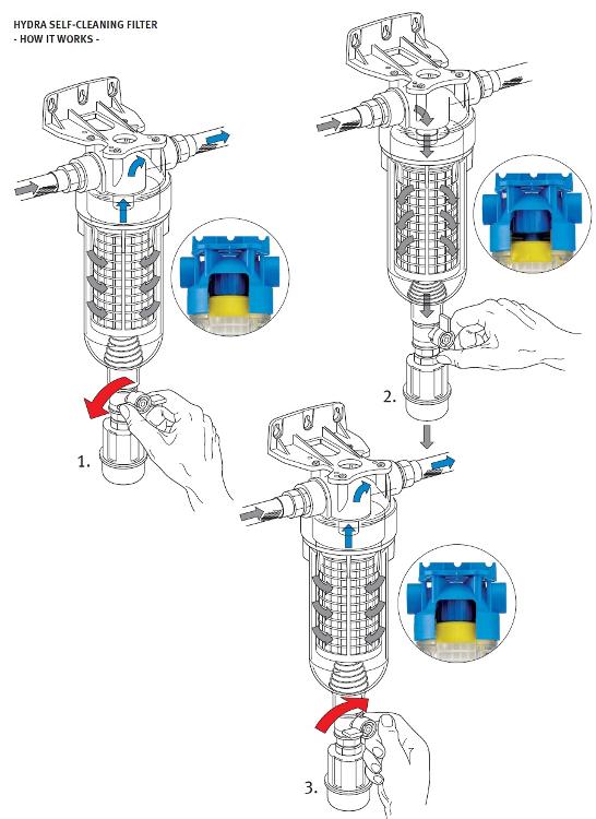 filtre à eau autonettoyant maroc