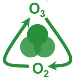 générateur ozone maroc