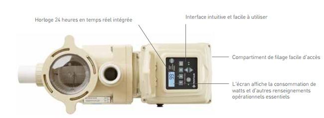 pompe vitesse variable pentair superflo vs 1 5cv. Black Bedroom Furniture Sets. Home Design Ideas